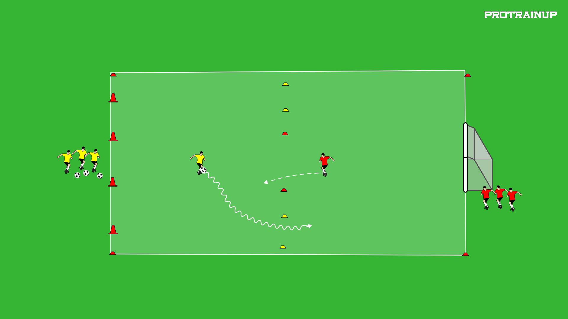 Gra 1×1 z akcentem podejmowania optymalnej decyzji