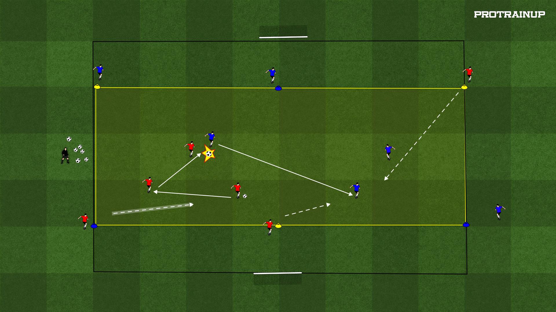 Gra 3x3 z 3 zewnętrznymi z presingiem po utracie piłki