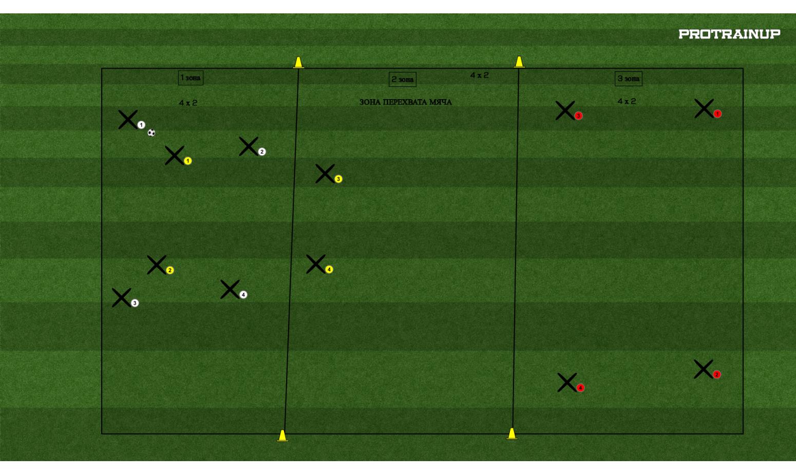 4х2 в зоне с переходом мяча