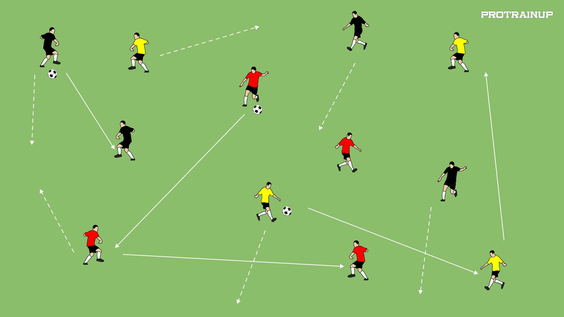 Grupowe rozbieganie z piłką