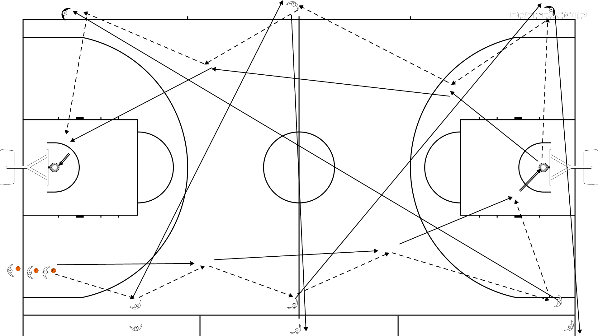 Rozgrzewka biegowa z podaniami piłki
