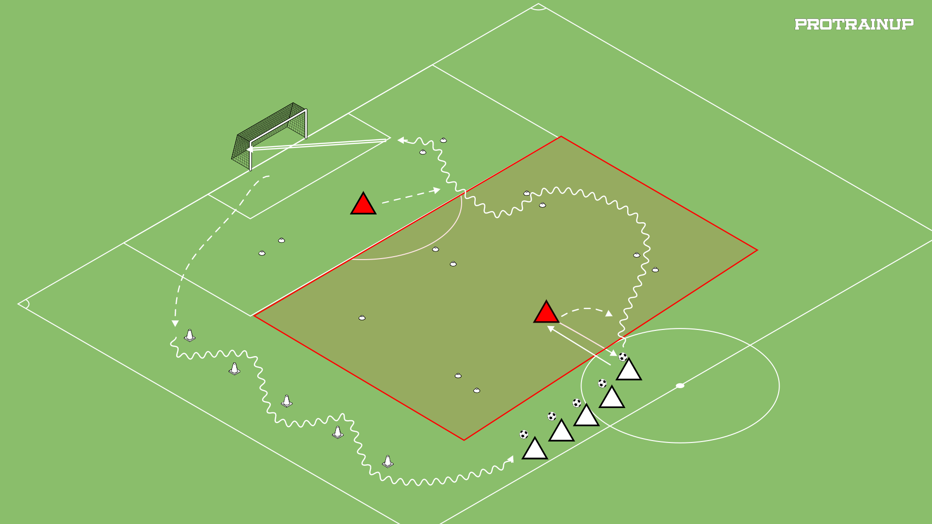 Gra 1v2 w 2 strefach - wprowadzamy piłkę w pole karne