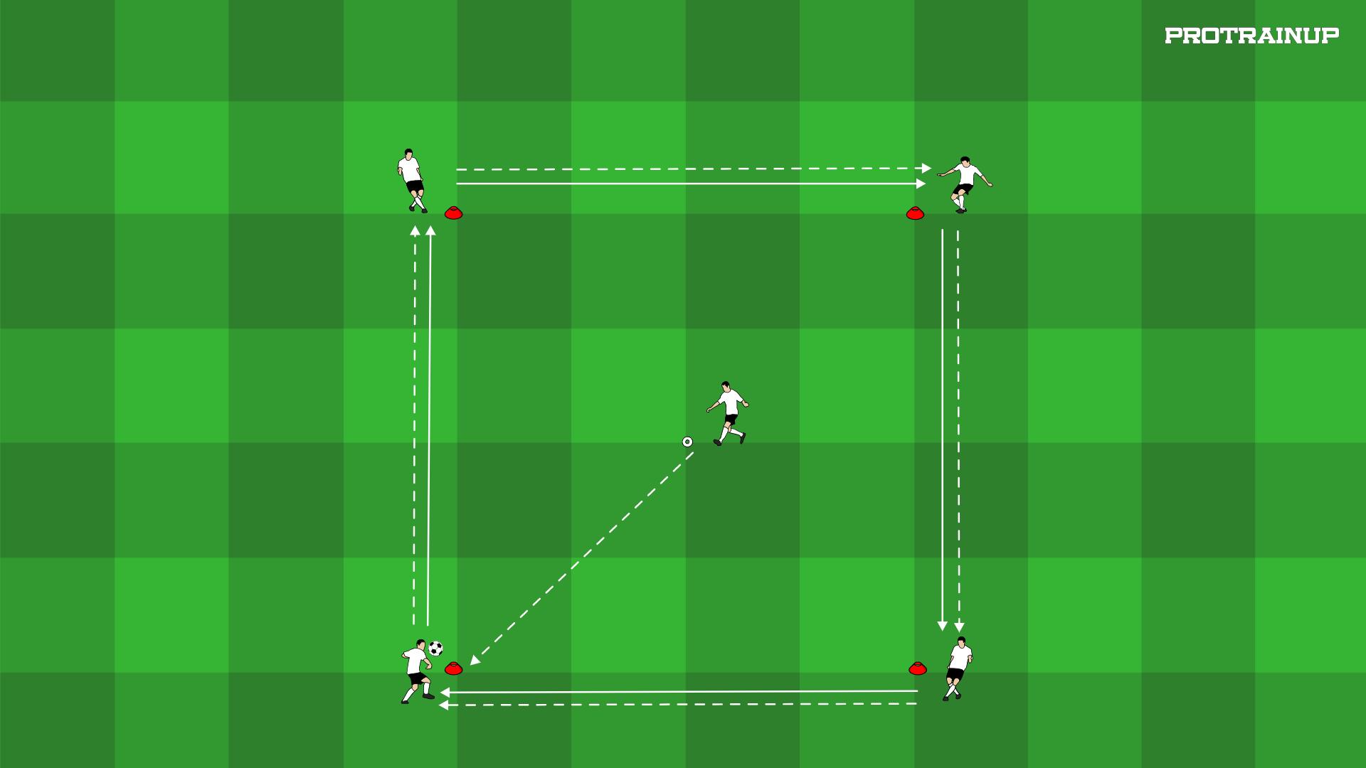 Ćwiczenie podań w trójkącie i w kwadracie