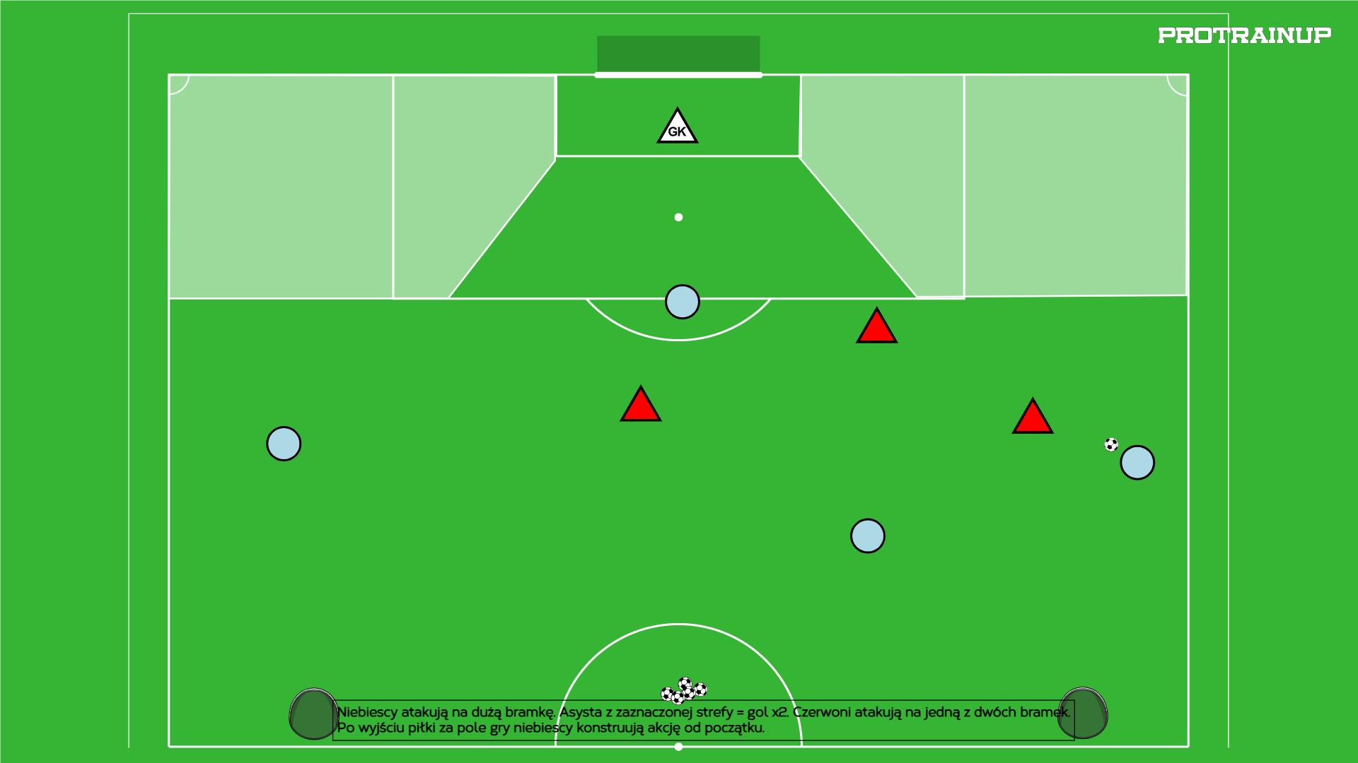 Finalizacja Strefa A+B w przewadze atakujących