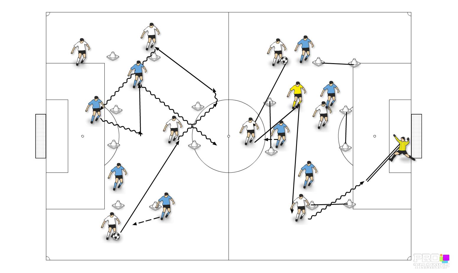 Gra 4vs4+N z przeprowadzeniem przez bramkę