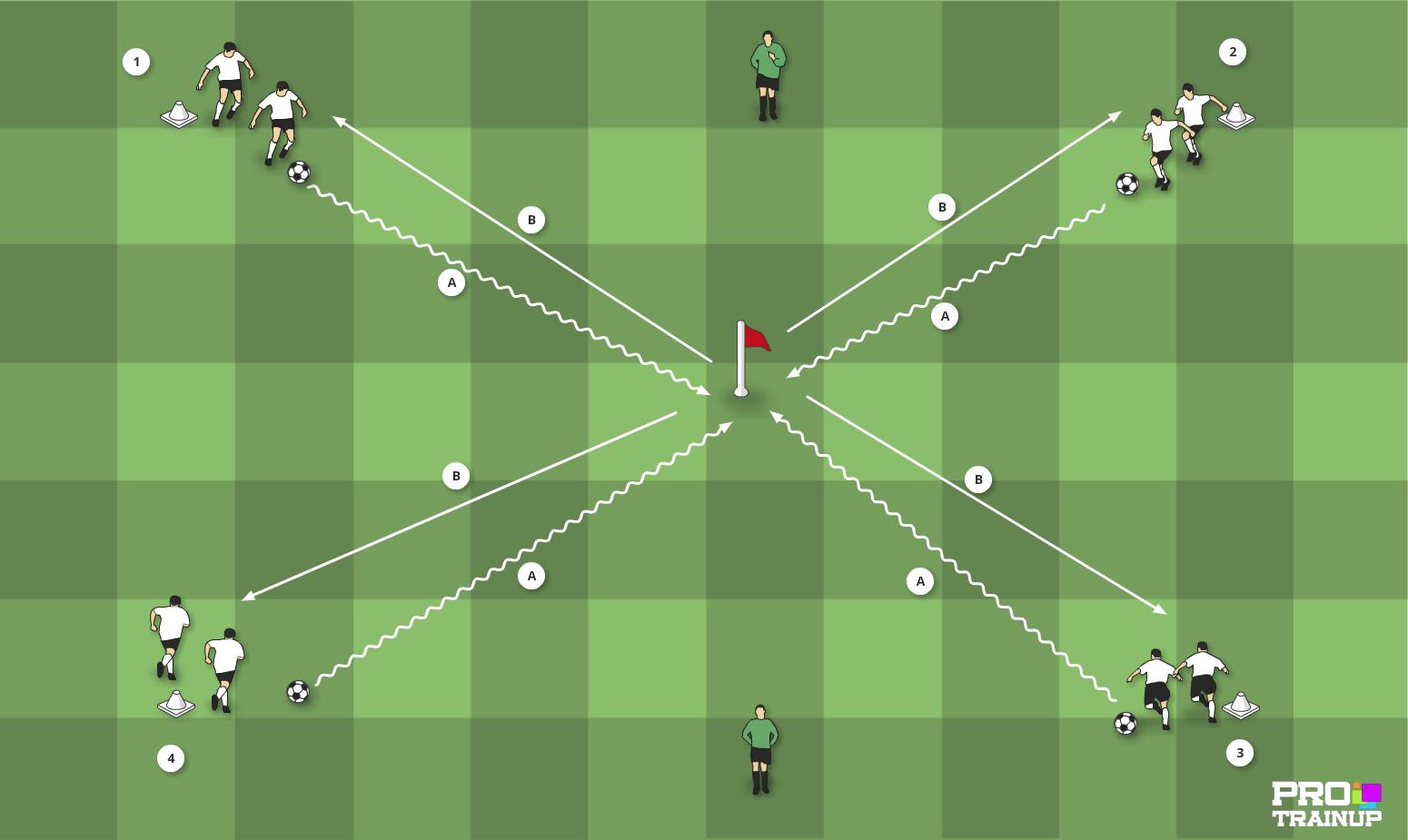 Individuální aktivity s míčem