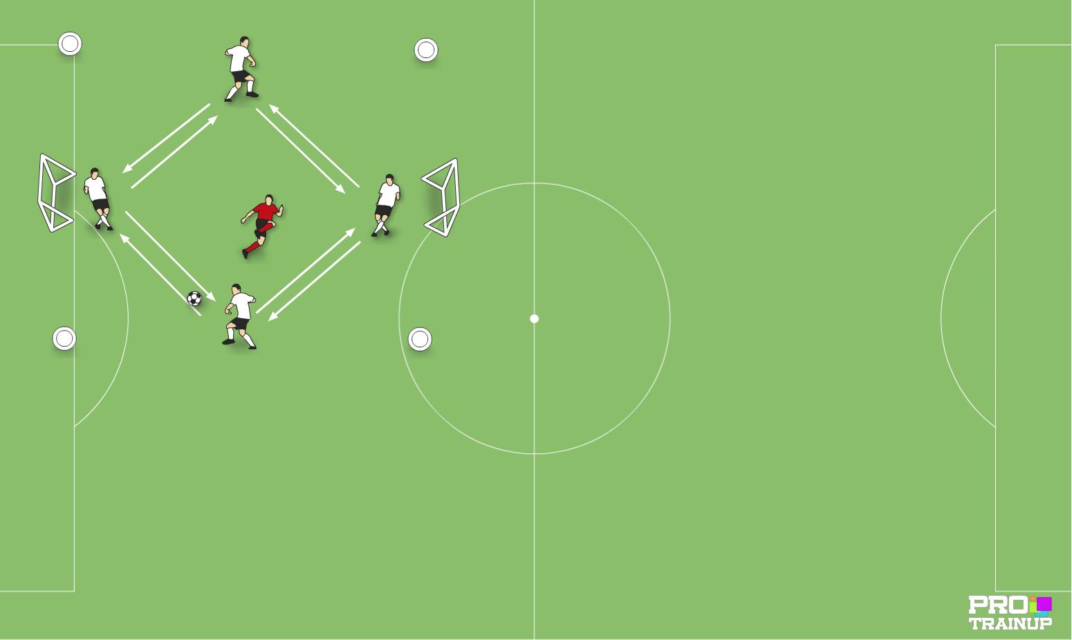 4x1 z przejście do odbioru piłki