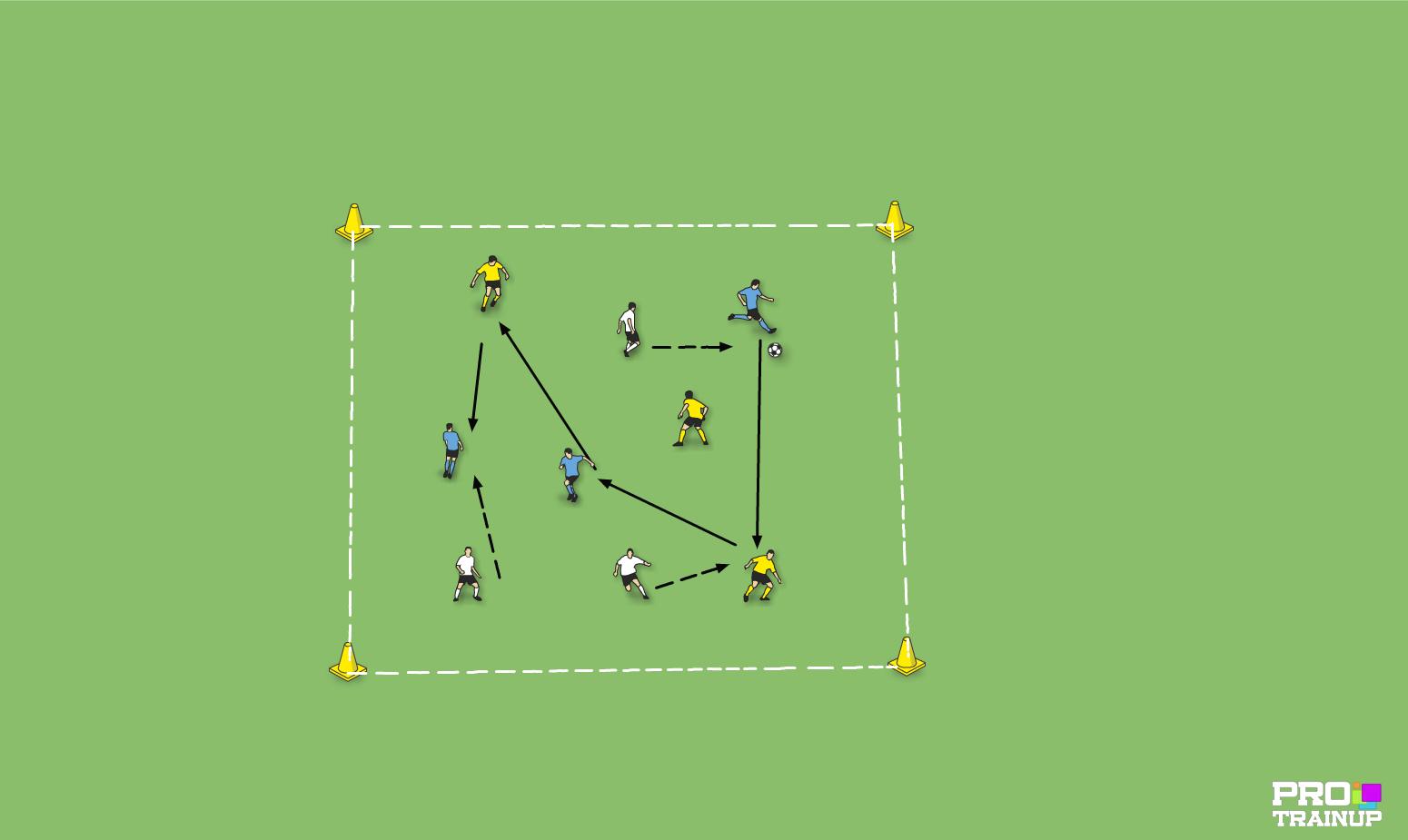Gra - 3 drużyny, 1 odbiera, 2 utrzymują piłkę.