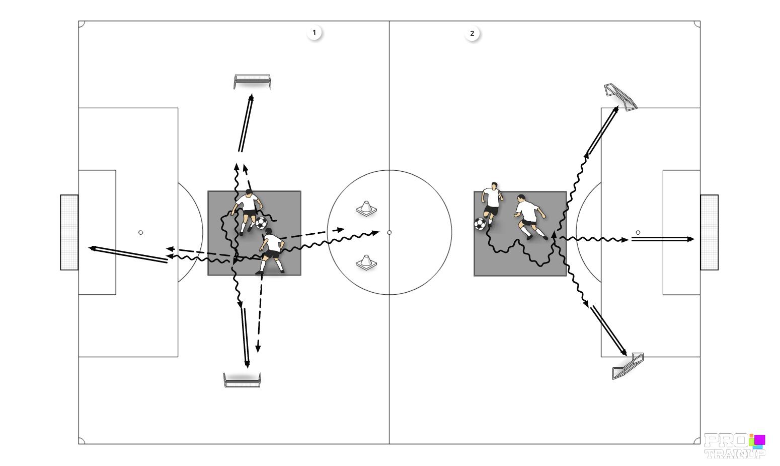 Gra 1vs1 ze zmianą tempa gry i prowadzeniem nogą dalszą od przeciwnika