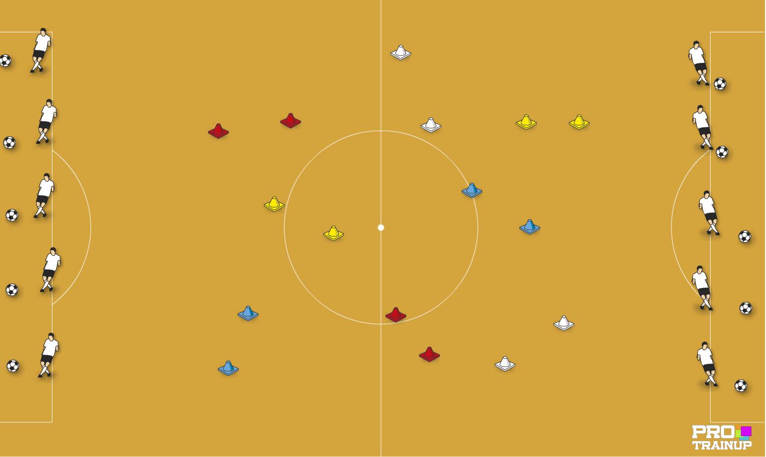 Zagrania o ścianę + reakcja na sygnał trenera